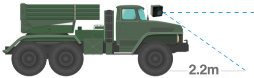 Vehicle Surveillance Camera Viewing Angle