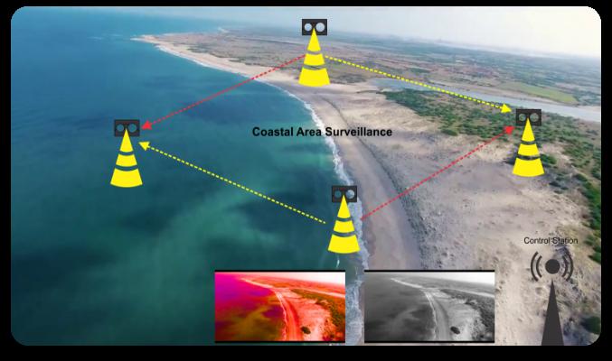 Coastal Area Surveillance System